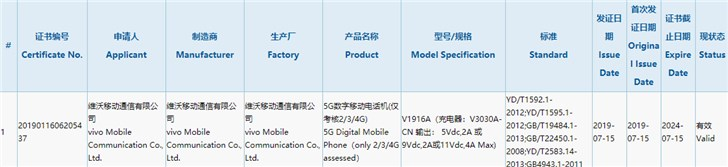 Vivo 5G mobile phone won 3C certification: support 44W fast charge