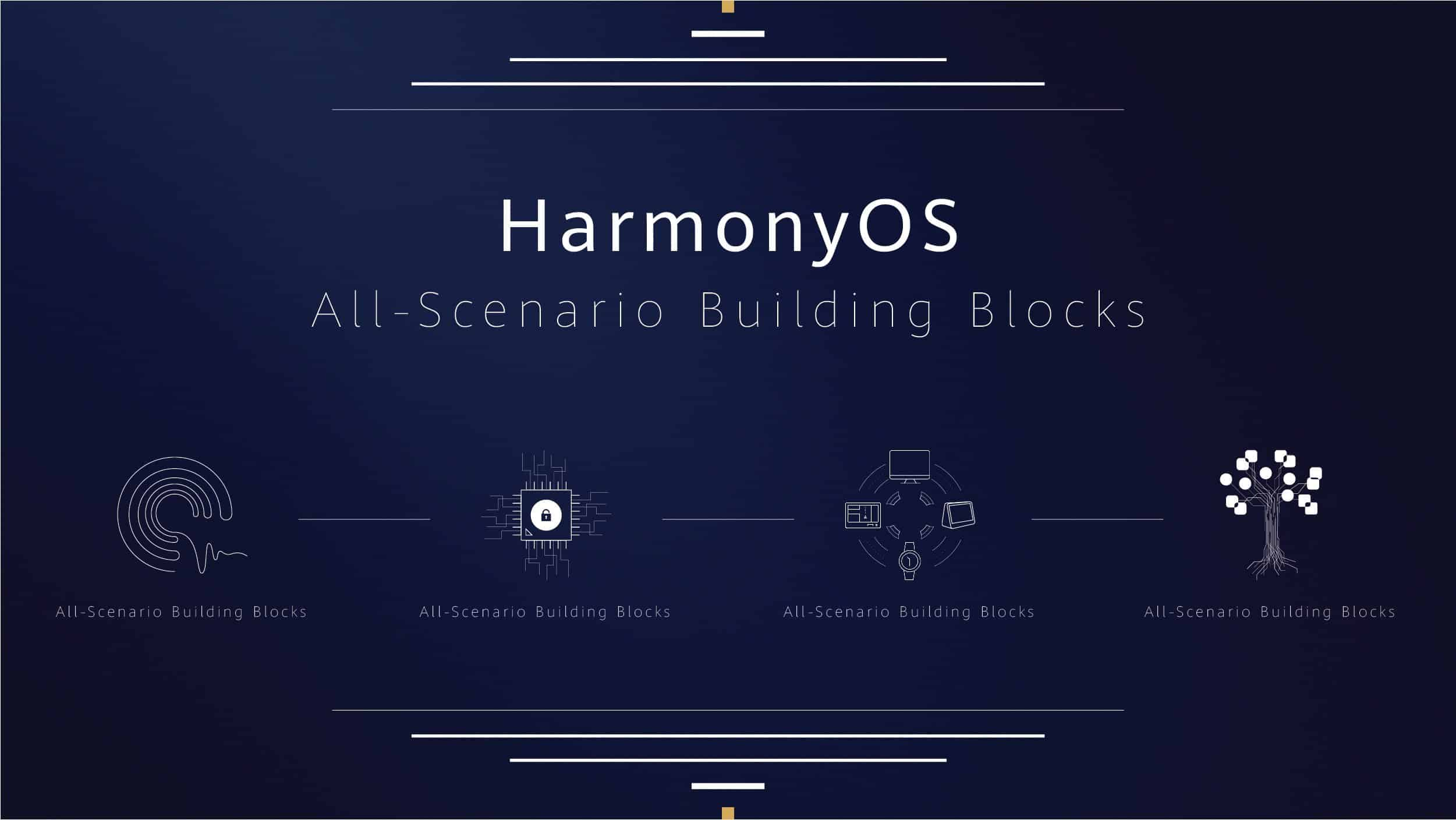 Huawei officially unveils Harmony OS/Hongmeng OS at HDC 2019