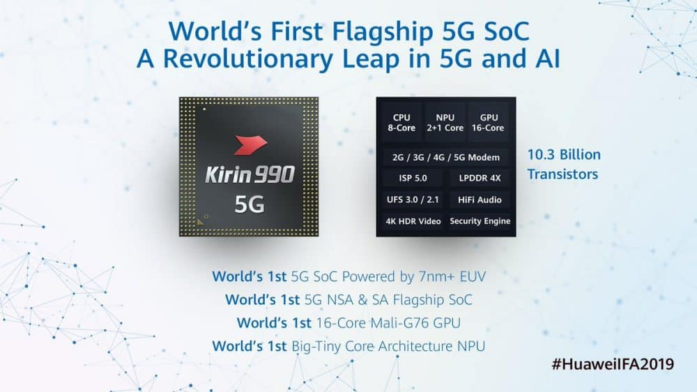 Huawei's Kirin 990: World's first flagship processor with an inbuilt 5G Modem