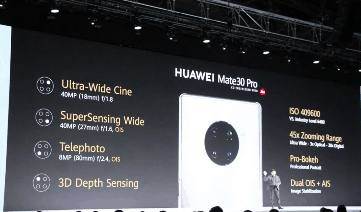 Huawei Mate 30 Pro launched: Kirin 990 5G, impressive camera features