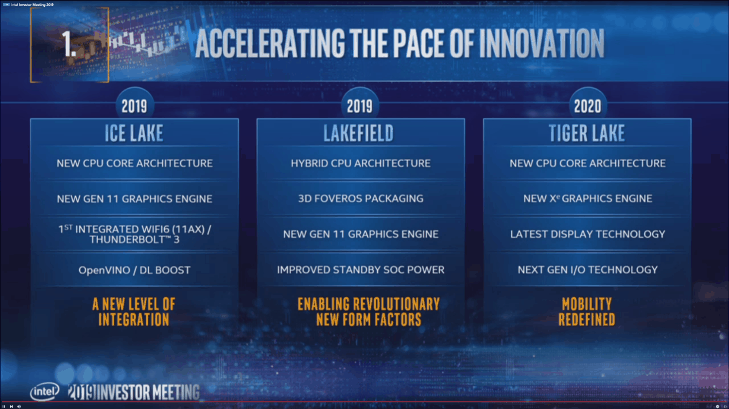 Intel Gen 12 Tiger Lake (Xe) graphics to feature a Display State Buffer engine