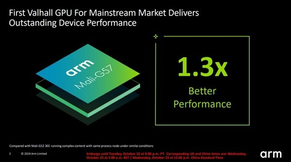 ARM launches Mali G57 GPU based on Valhall architecture