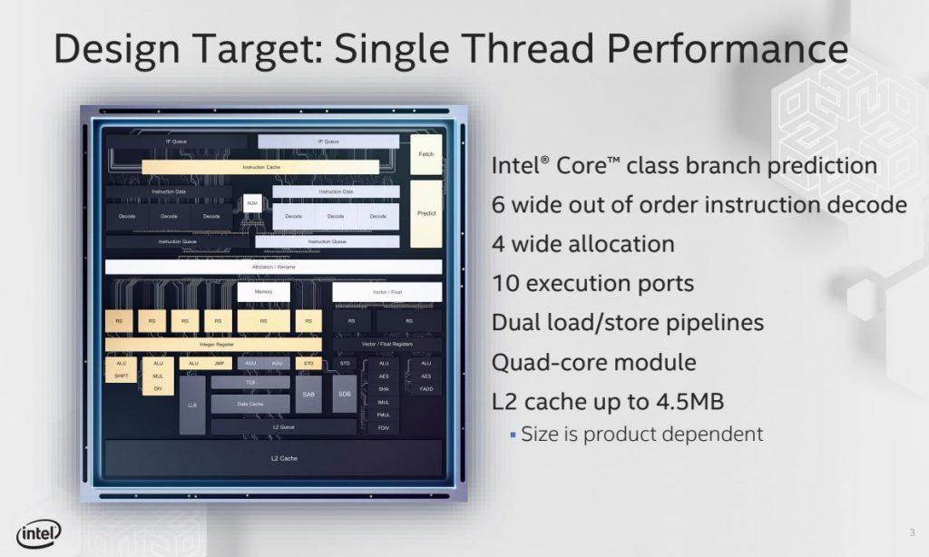 Intel Tremont processor performance