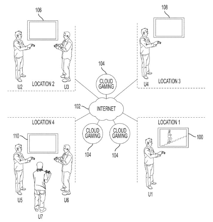 Sony registered a cloud connected game controller patent