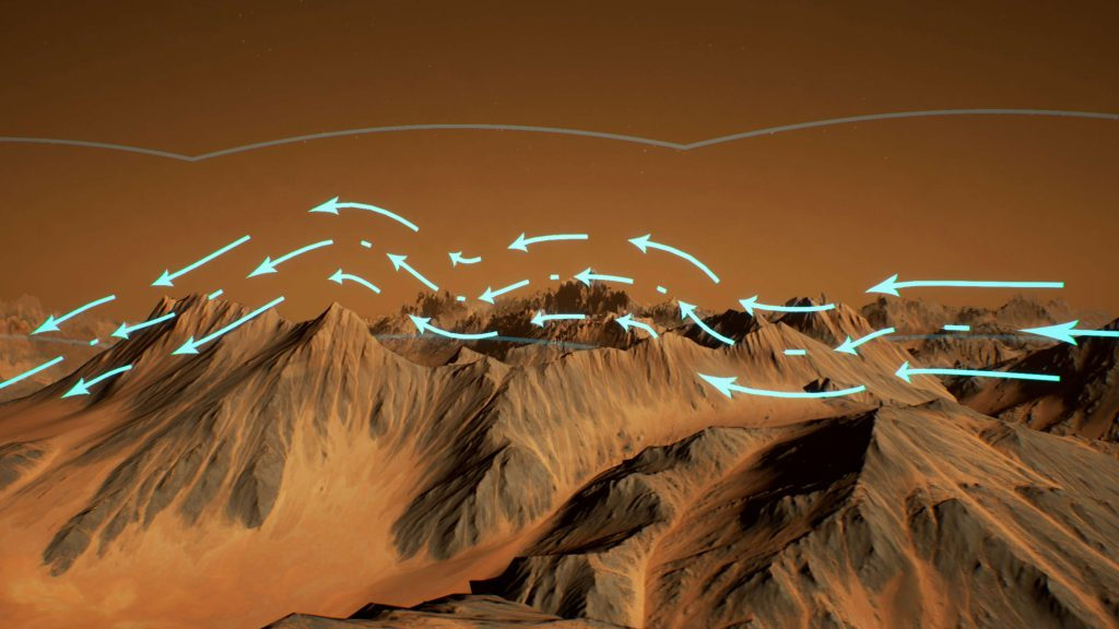 NASA Maps Wind Circulation in the Upper Atmosphere of Mars
