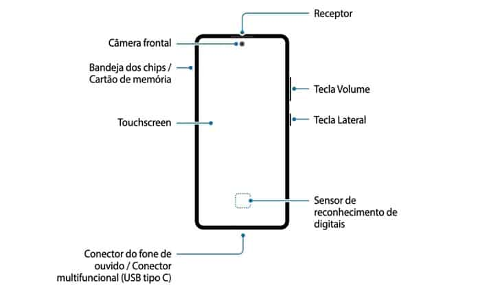Samsung Galaxy S10 Lite User Manual confirms triple rear cameras