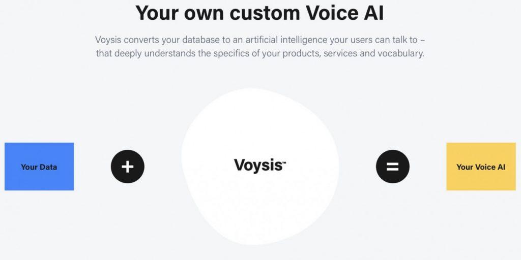Apple bought startup Voysis to improve Siri