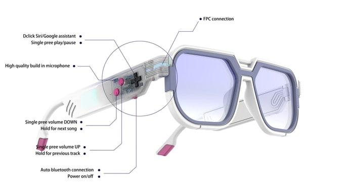 Mutrics GB-30 Smart Glass